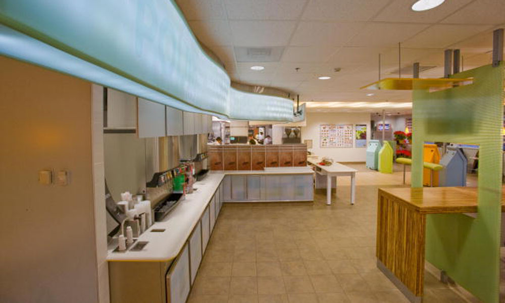 Mc Donald's Store of the Future